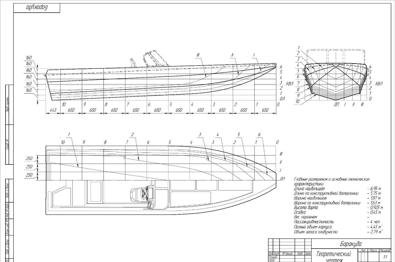 Схема катера
