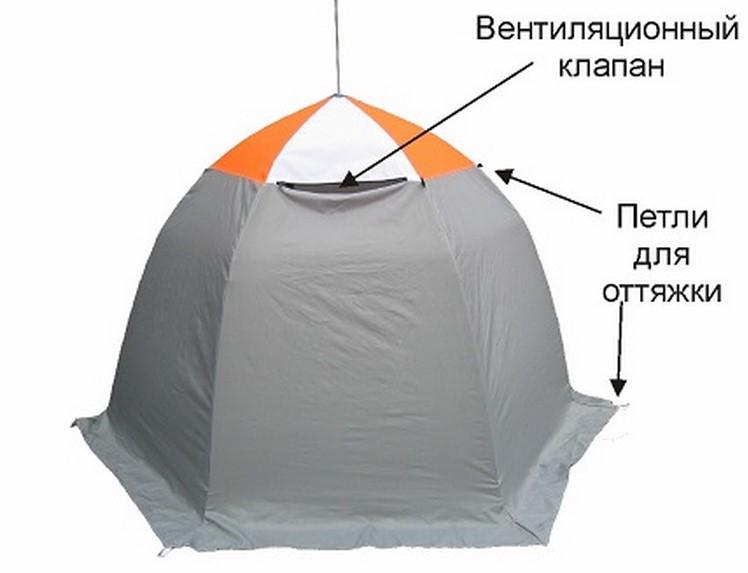 купить в интернет магазине рыболовную палатку